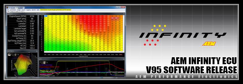 AEM-v95-SW-update